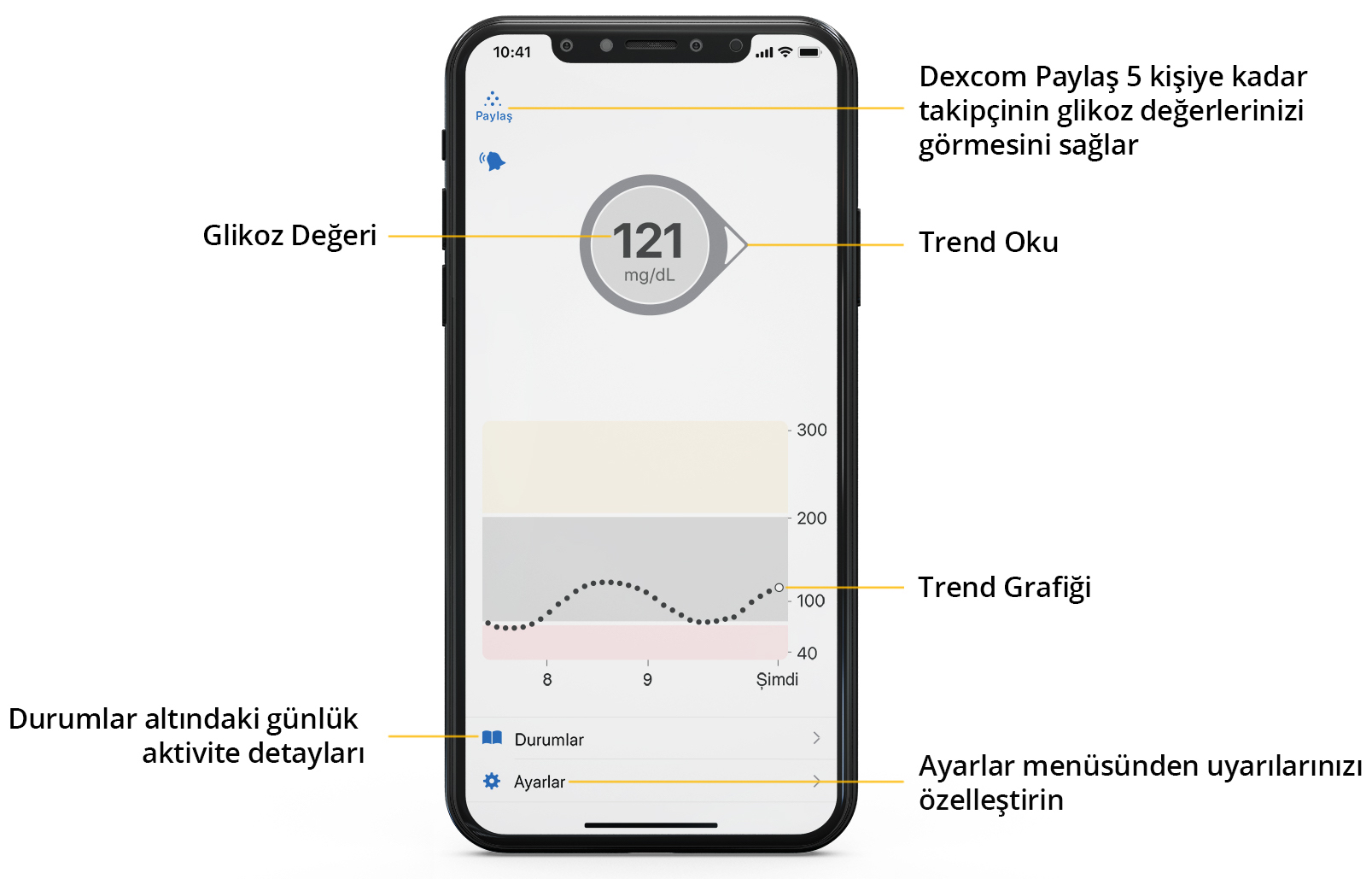 dexcom g6 telefon
